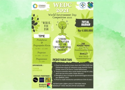 World Environment Day Competition 2021